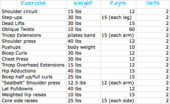 Total Body Weights Workout